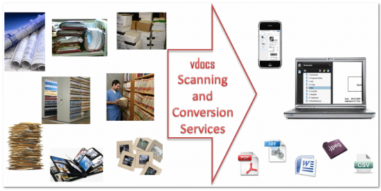 precision products offers scanning services that converts With document scanning services austin